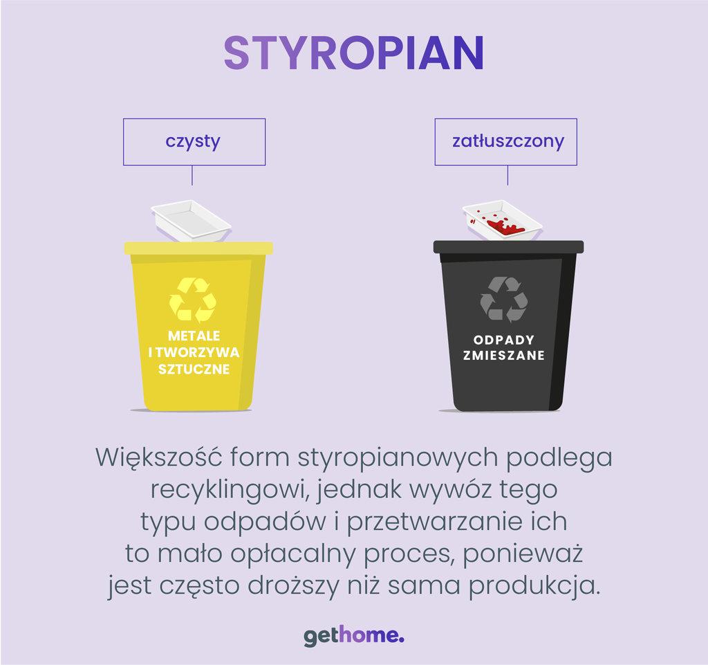 gdzie wyrzucać styropian? do jakiego pojemnika wyrzucić styropian?
